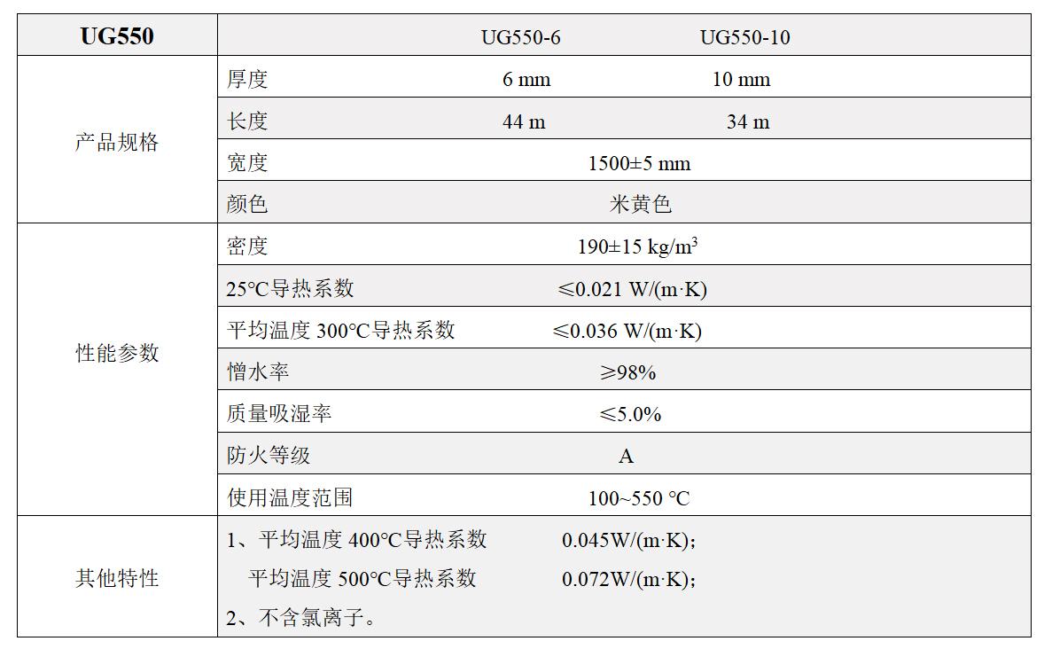 哪里有气凝胶毡_气凝胶毡相关-浙江岩谷科技有限公司